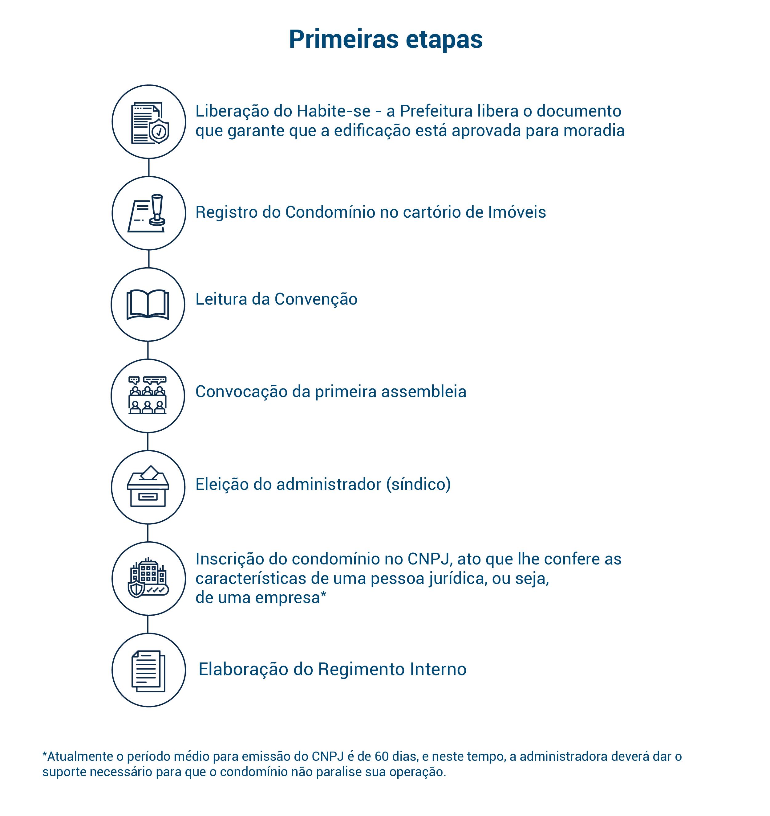 Infográfico - 2